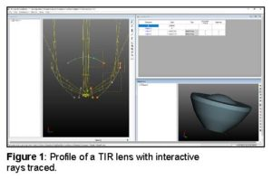 TIR lens with interactive rays traced