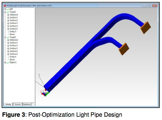 Design Intricate Light Pipes Optimized by TracePro